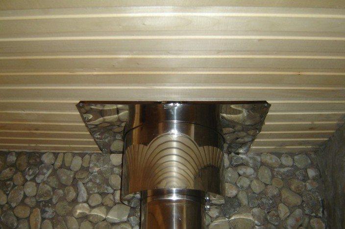 под металл при таком монтаже дымовой трубы прокладывается лист асбеста