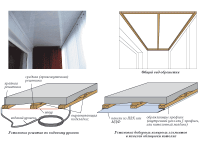 потолок из пластиковой вагонки